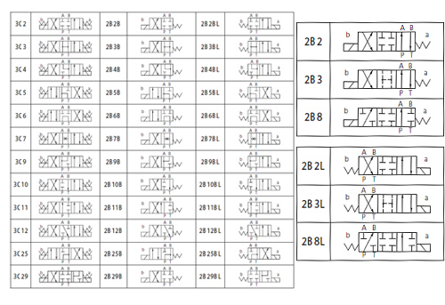 Tom Hausherr together with 3Directional contro 1 besides Acs295 Wiring Diagram additionally Process Flow Diagram Symbols likewise Poster Circuit Symbols. on schematic symbols chart