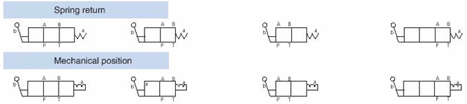 What Is The Function Of The Symbol D 2 To Control The Flow Between The